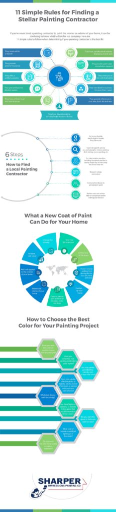 Exterior: 11 Simple Rules For Finding A Stellar Painting Contractor