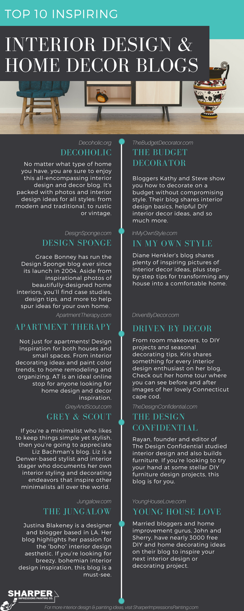 10 inspiring interior design and home decor blogs infographic
